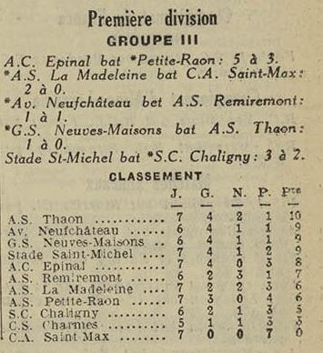 12 decembre 1938