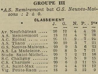 17 avril 1939
