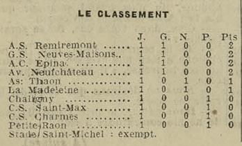 21 septembre 1938 copie