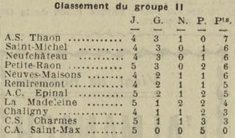 22 novembre 1938